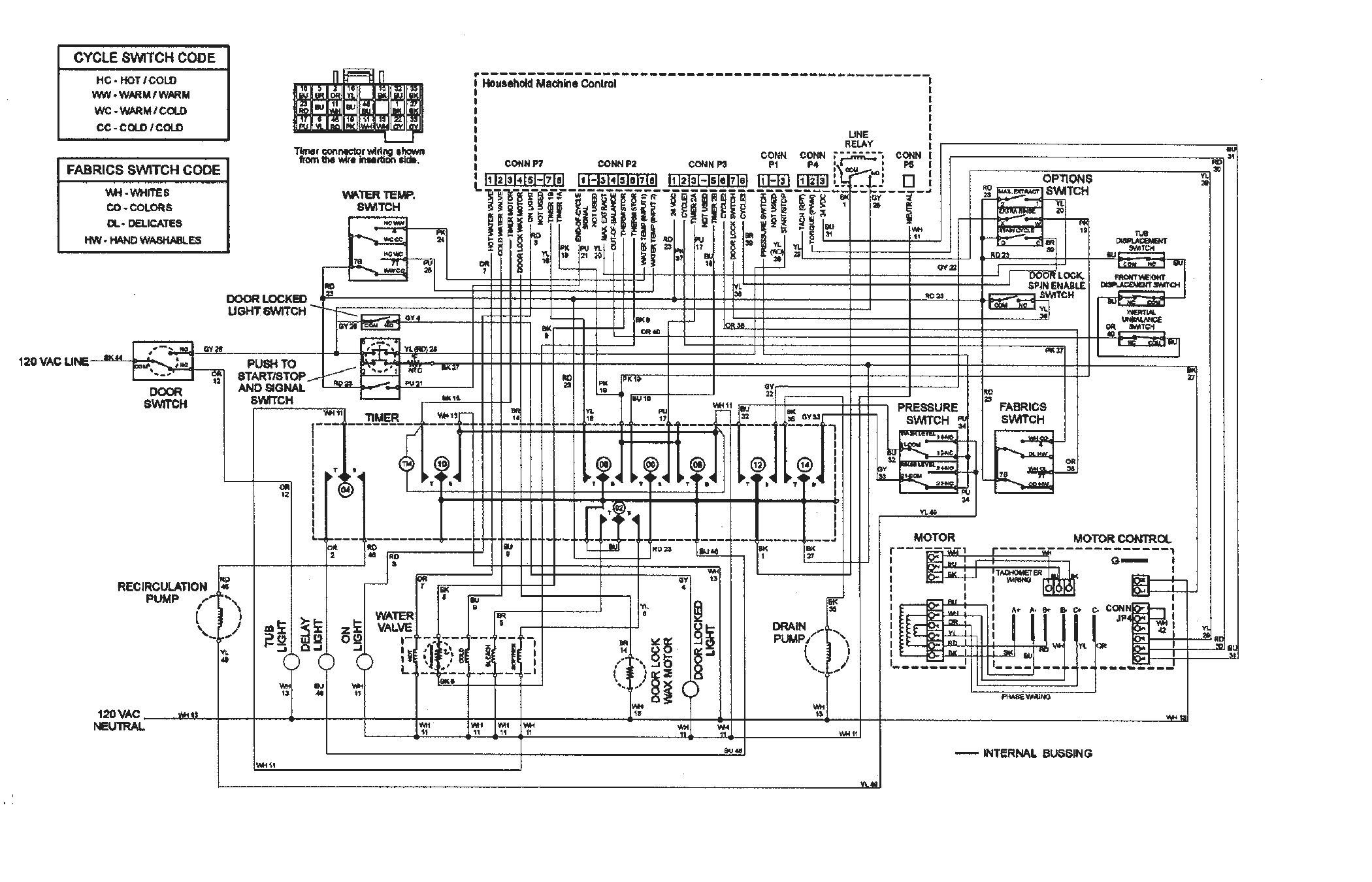 Maytag Washer Wiring Diagram Inspiration Maytag Washer Parts Model - Maytag Dryer Wiring Diagram