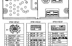 Mazda Car Stereo Wiring   Wiring Diagram Data   Sony Car Stereo Wiring Diagram