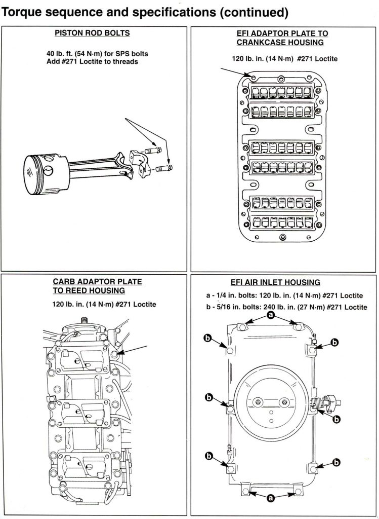 Mercury Outboard Wiring Diagram Schematic Wirings Diagram
