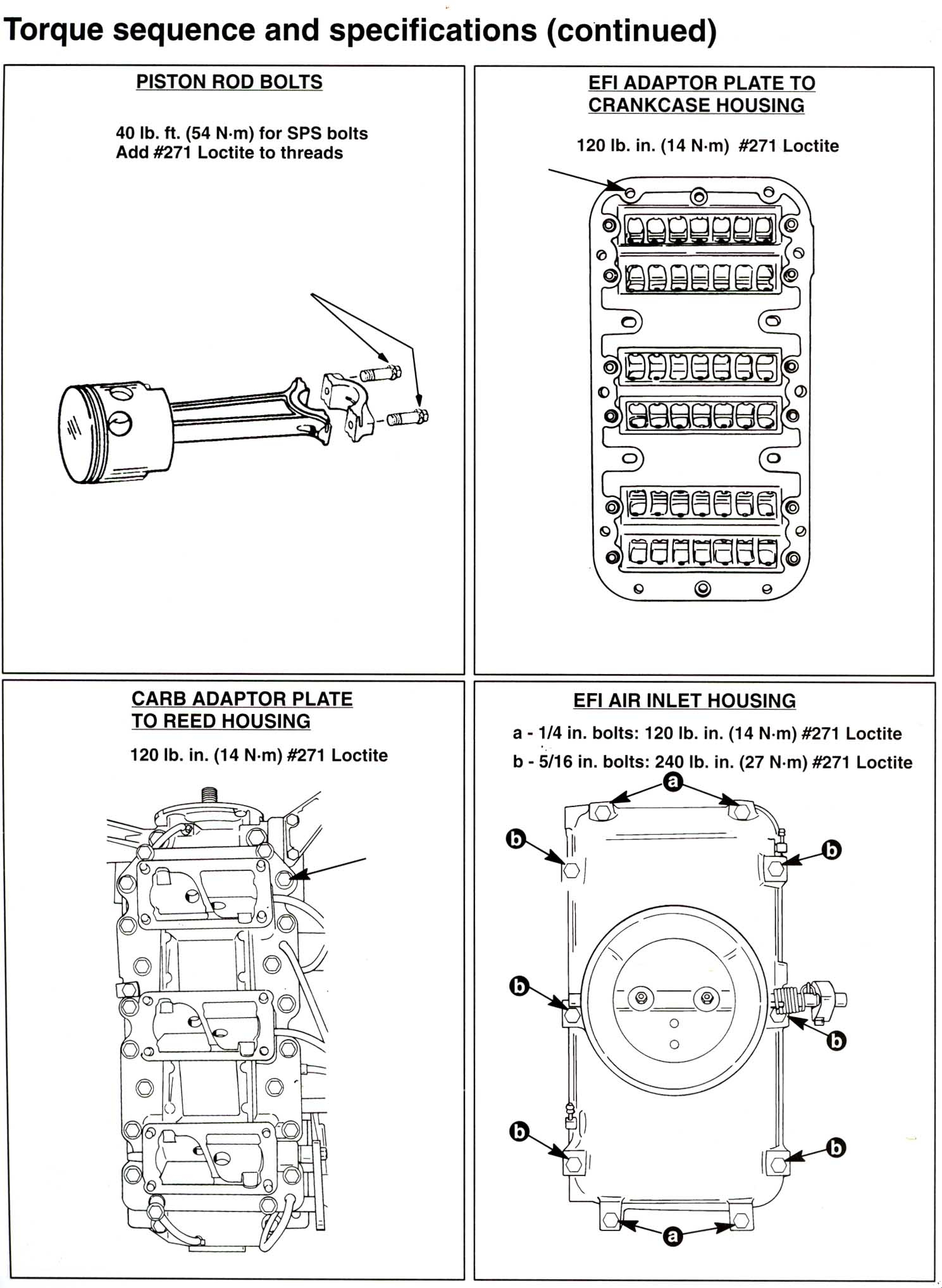 Mercruiser Fuse Box   Wiring Library - Mercury Outboard Wiring Diagram Schematic