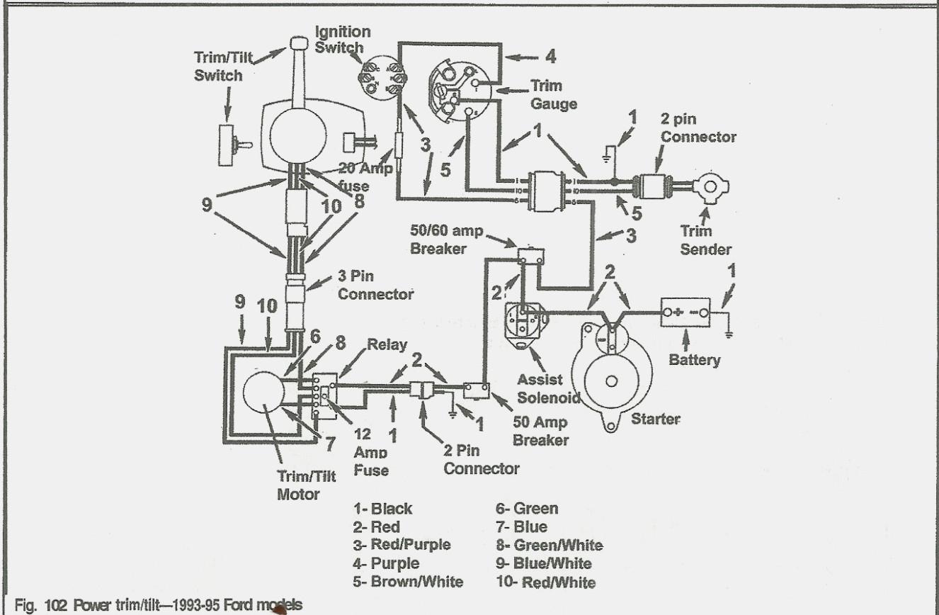 Mercruiser Tilt Trim Wiring Diagram | Wiring Diagram - Mercruiser Trim Sender Wiring Diagram