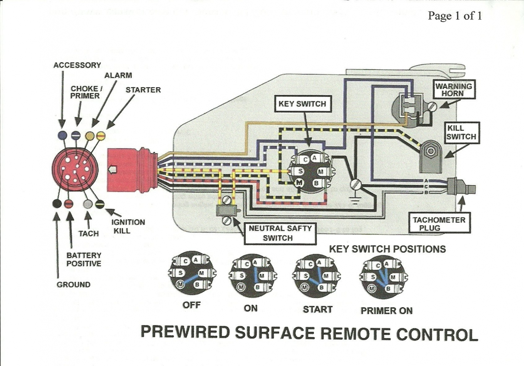 Mercury 40 Hp Wire Harness Trim Circuit Diagram Symbols • – Mercury - Mercury Outboard Wiring Diagram