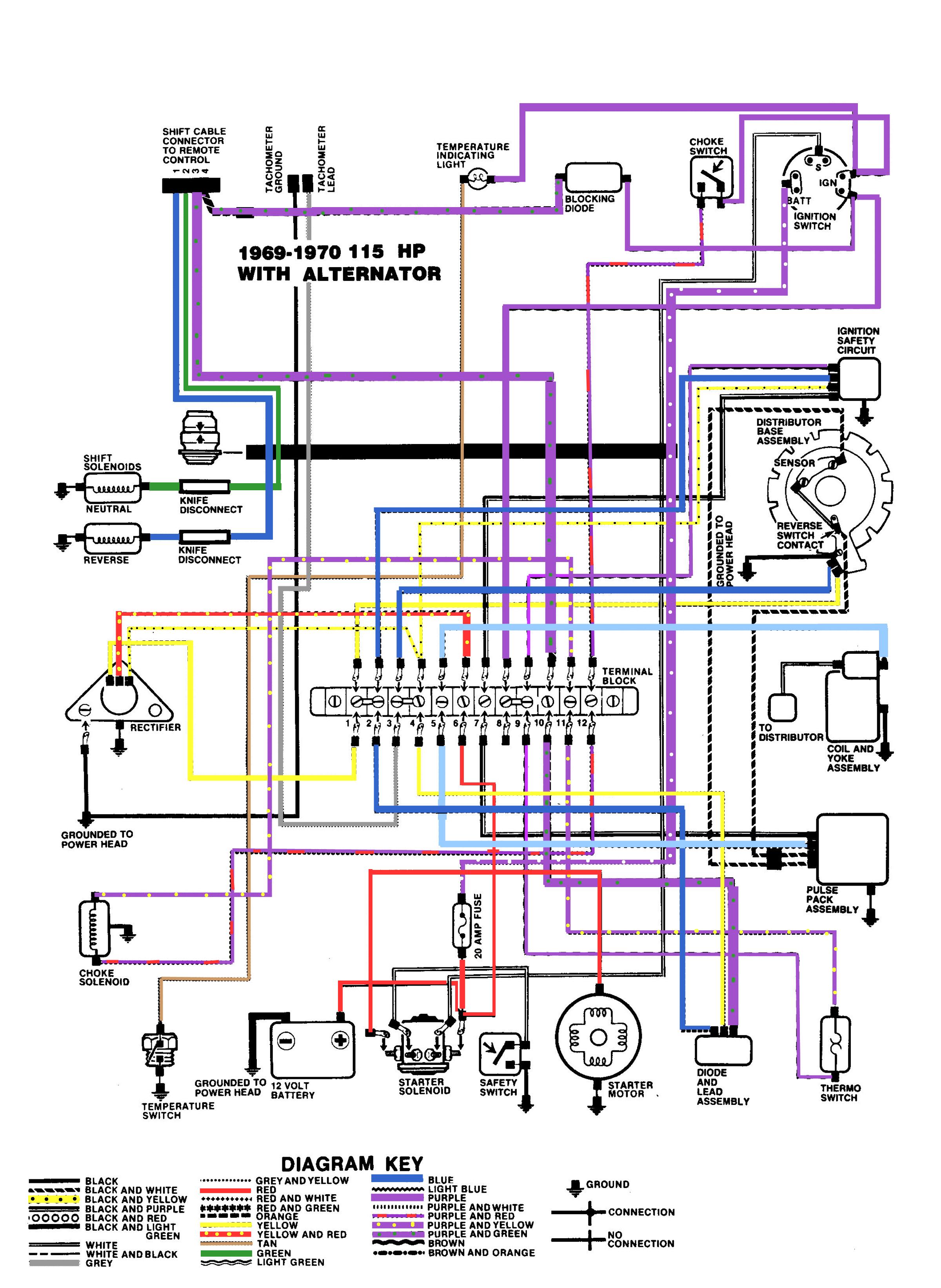 Mercury Outboard 115 Hp Diagrams - Wiring Diagrams Hubs - Mercury Outboard Ignition Switch Wiring Diagram