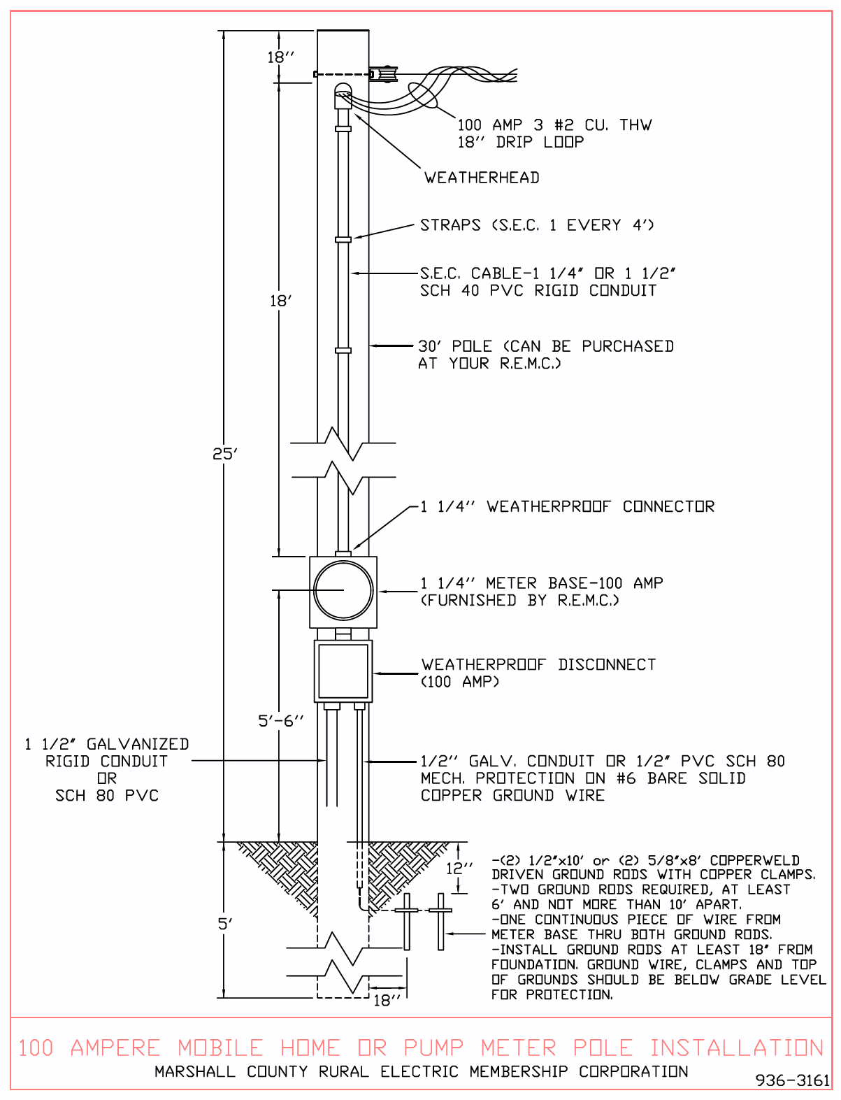 Meter Base Wiring Diagram - Wiring Diagram Data Oreo - Electric Meter Wiring Diagram
