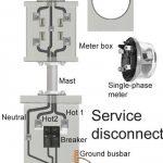 Meter Box Diagram   Wiring Diagram Data Oreo   Electric Meter Wiring Diagram