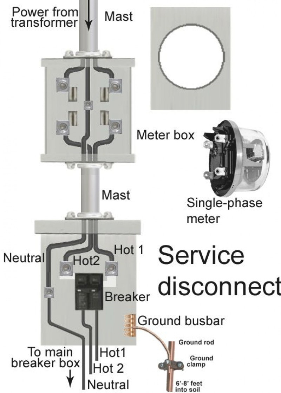 Incredible Electric Meter Wiring Diagram Wirings Diagram Wiring Digital Resources Biosshebarightsorg