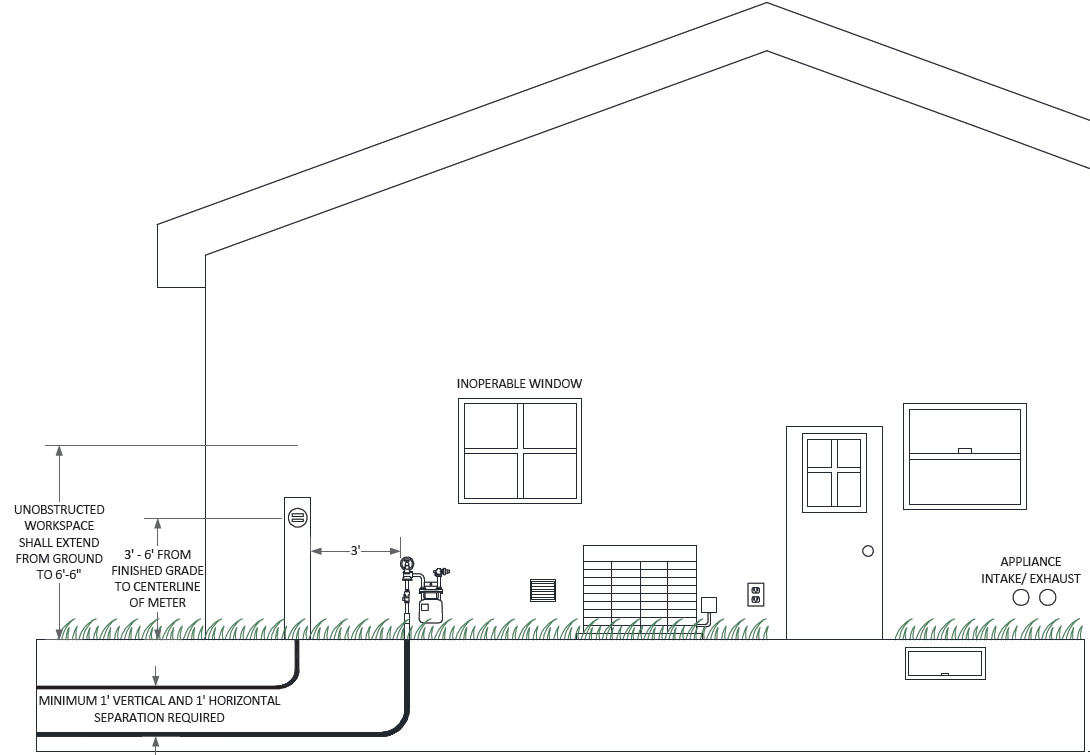Meter Installation Guidelines | We Energies - Electric Meter Wiring Diagram