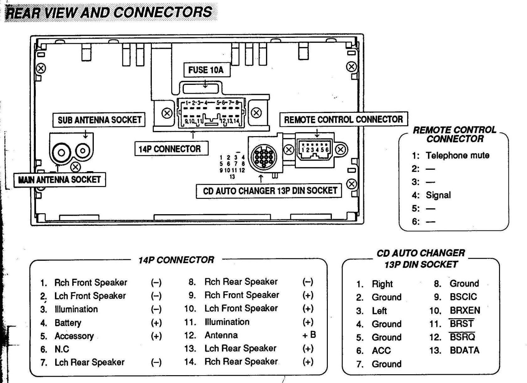 Metra 70 5520 Wiring Diagram - Wiring Diagrams Img - Metra 70-5520 Wiring Diagram
