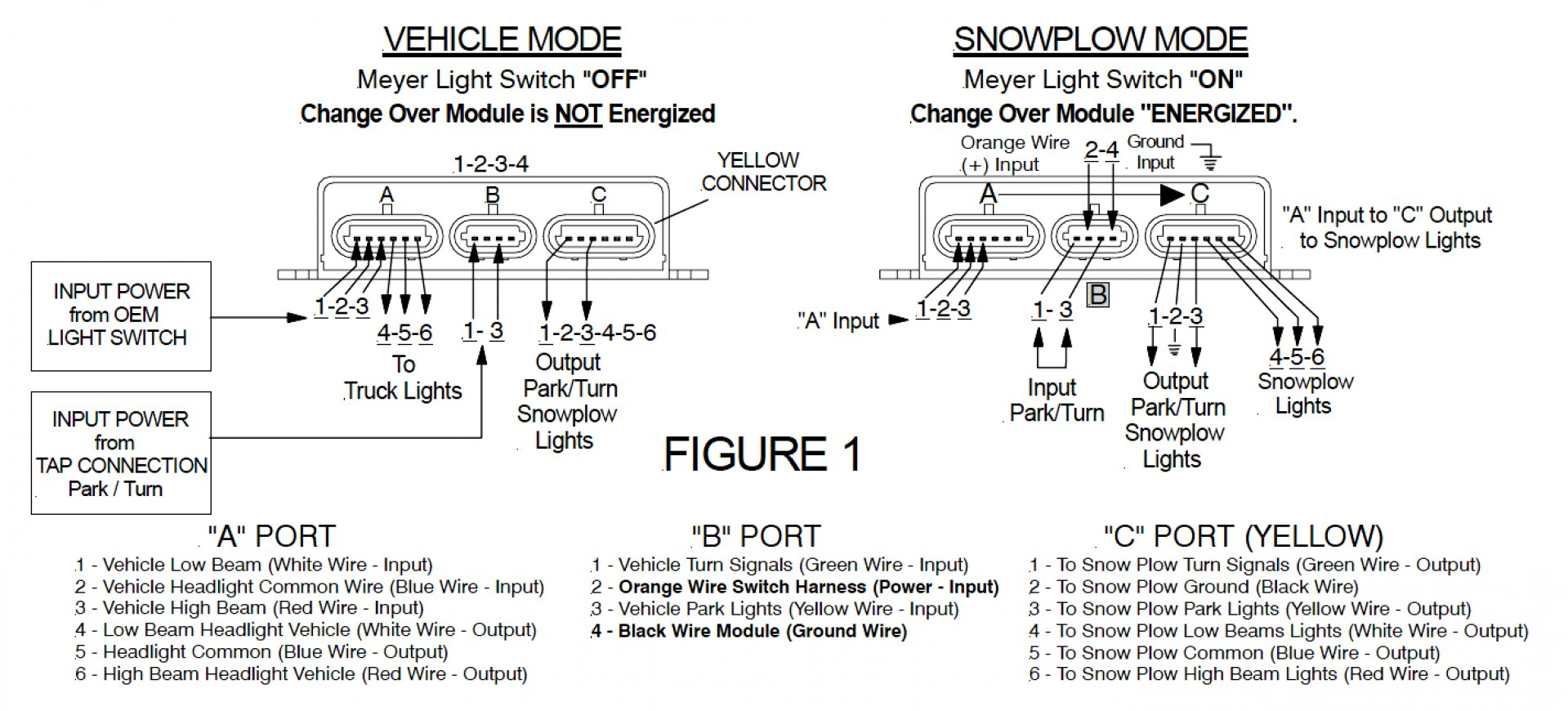 Western Plow Wiring Diagram on
