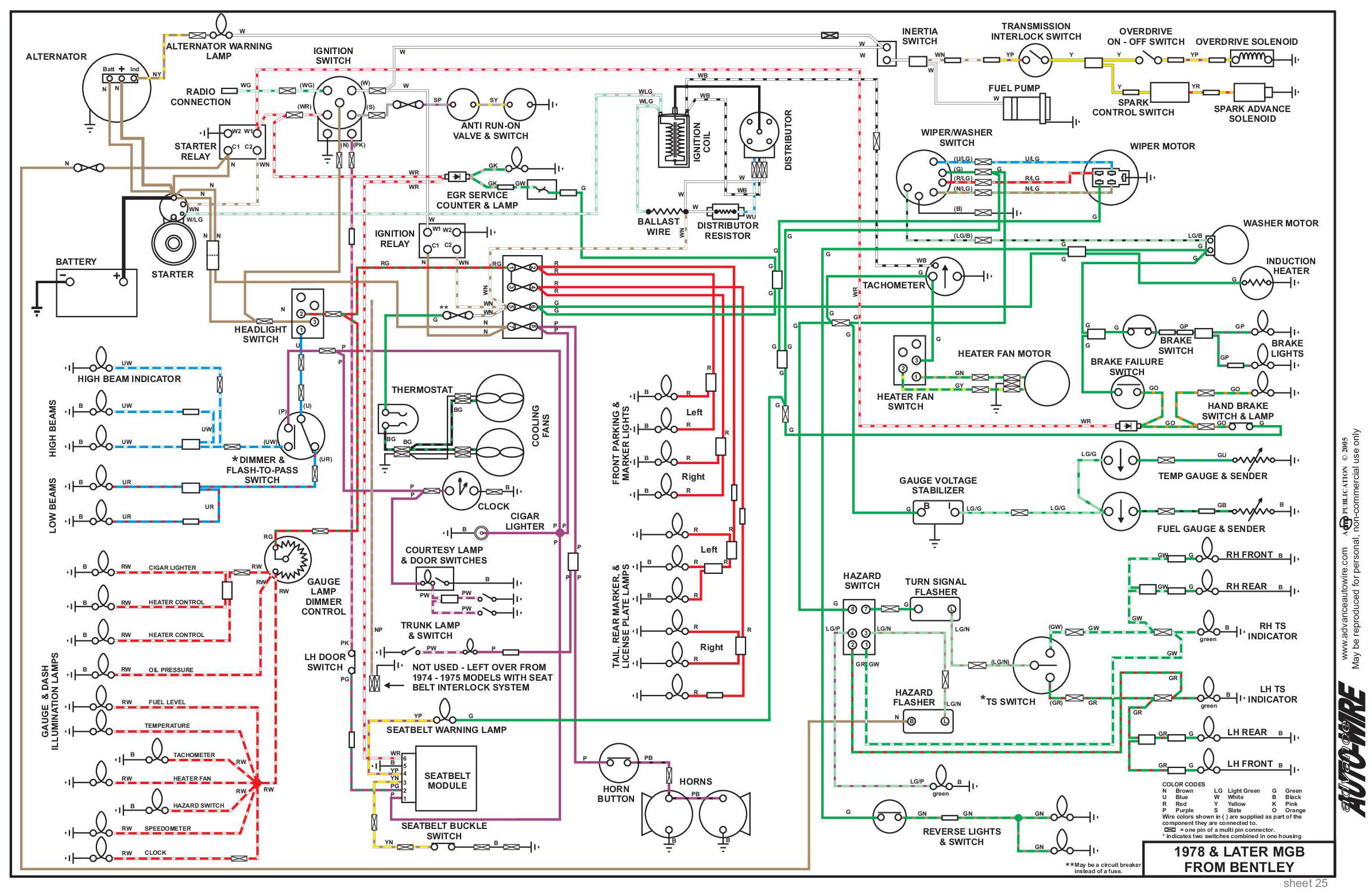 Mgb Wiring Diagram - Wiring Diagrams Thumbs - Mgb Wiring Diagram
