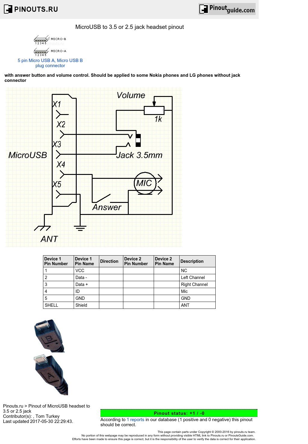 Microusb To 3.5 Or 2.5 Jack Headset Pinout Diagram @ Pinoutguide - 3.5 Mm Headphone Jack Wiring Diagram