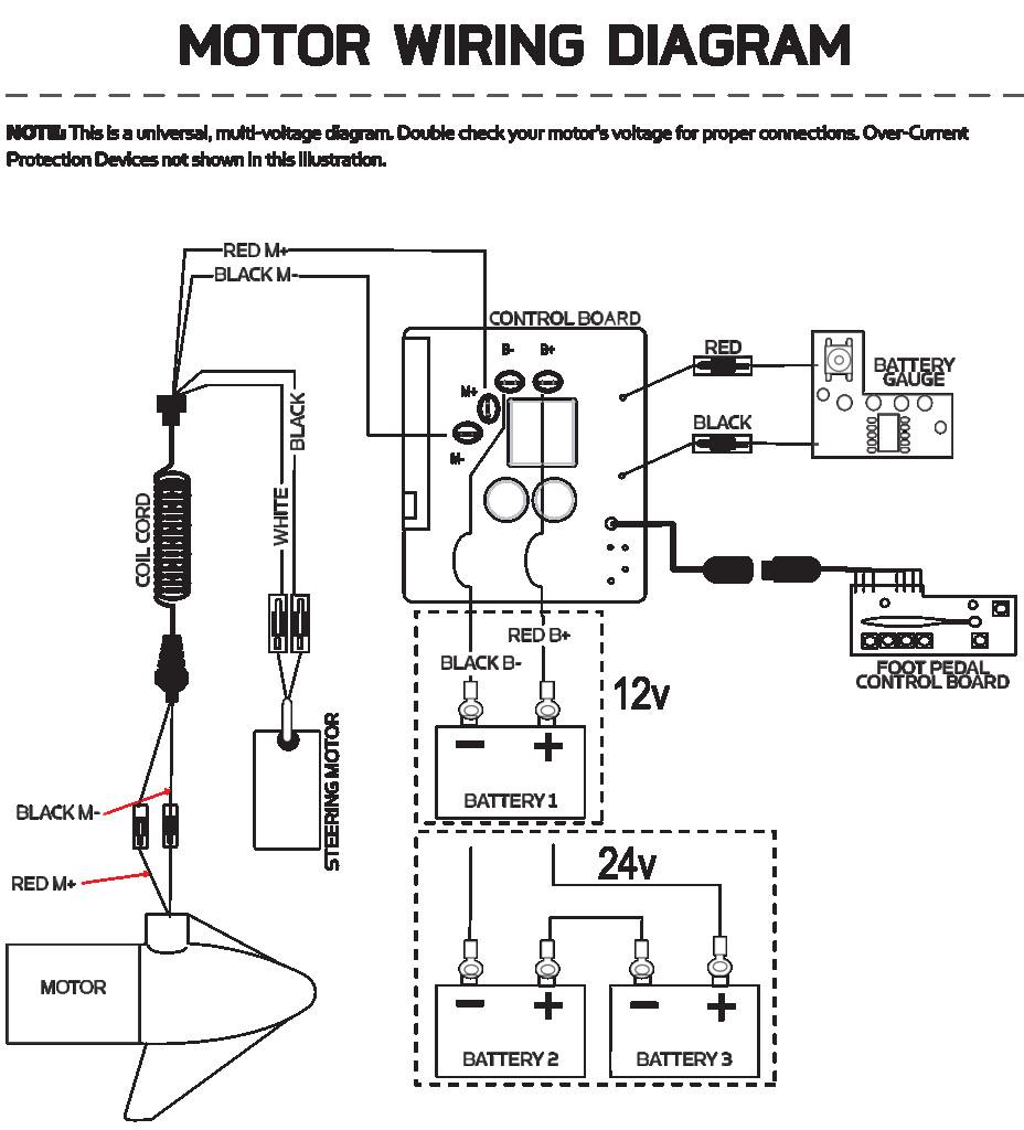 Minn Kota Trolling Motor Diagram