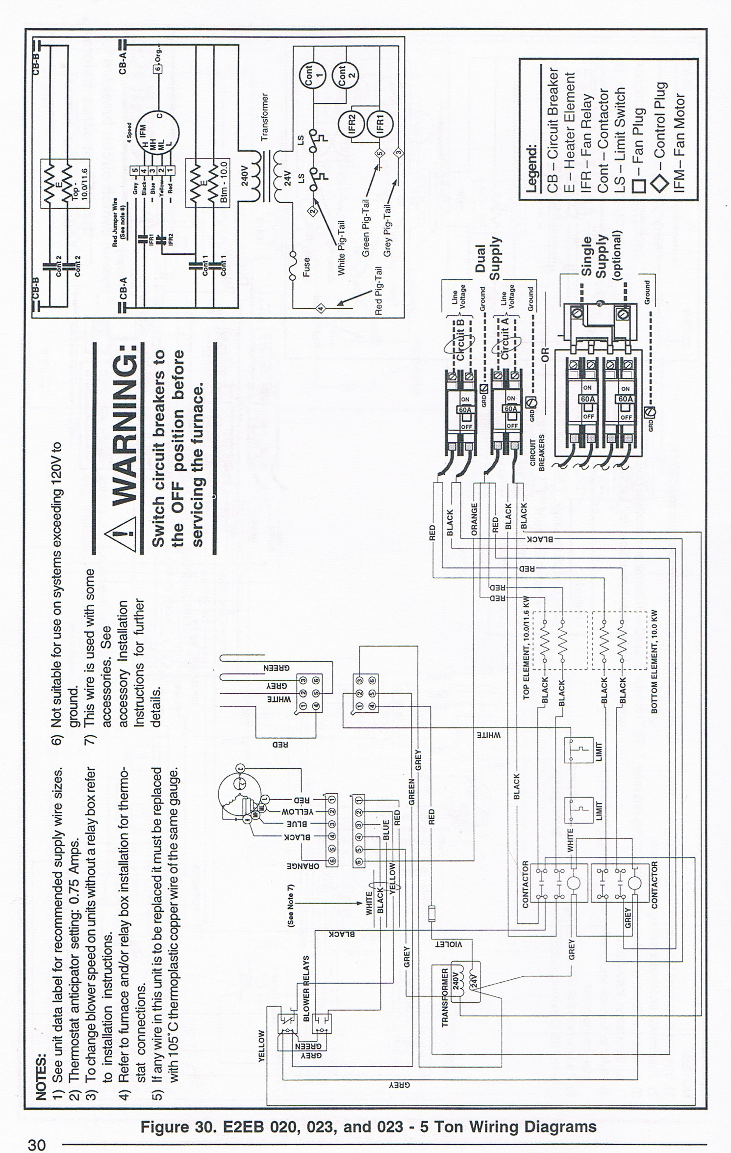 Mobile Home Intertherm Gas Furnace Wiring Diagram - Wiring Diagram - Gas Furnace Thermostat Wiring Diagram