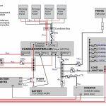 monaco motorhome battery wiring diagram   manual e-books - monaco rv on monaco  rv