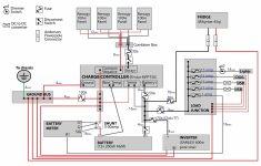 Monaco Motorhome Wiring Diagram | Wiring Diagram   Monaco Rv Wiring Diagram