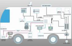 monaco rv wiring diagram therobinjarrow co uk \u2022 heartland rv wiring diagrams monaco rv wiring diagrams wiring diagram rh c8 sandroviletta ch