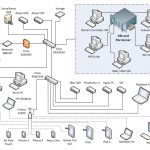 Monitoring My Home Network | Nedvedtech   Home Network Wiring Diagram