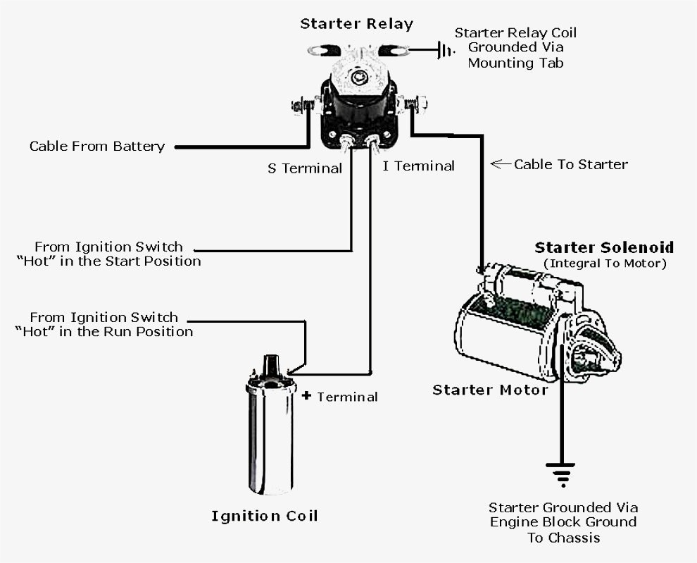 Mopar Starter Relay Wiring Diagram | Wiring Diagram - Mopar Starter Relay Wiring Diagram