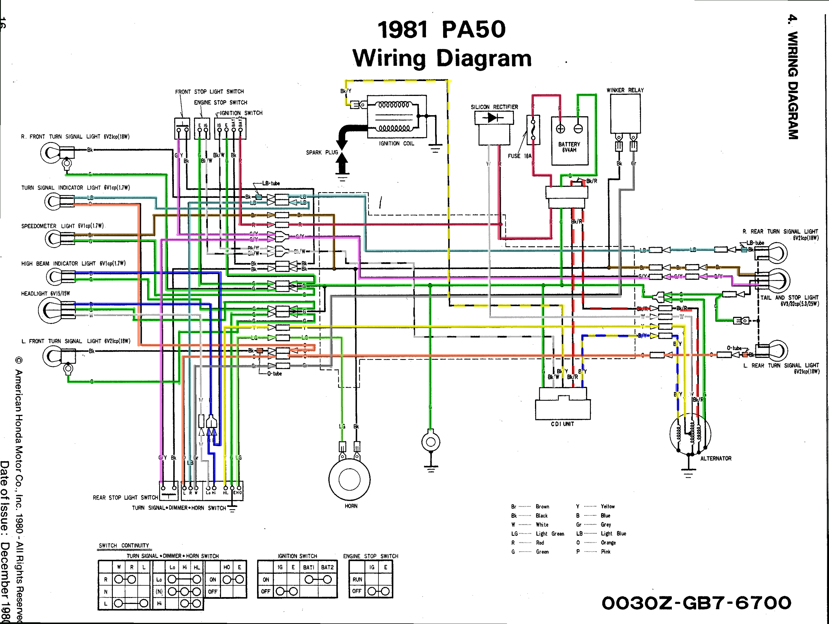 Moped Cdi Box Wire Diagram | Best Wiring Library - 6 Pin Cdi Box Wiring Diagram