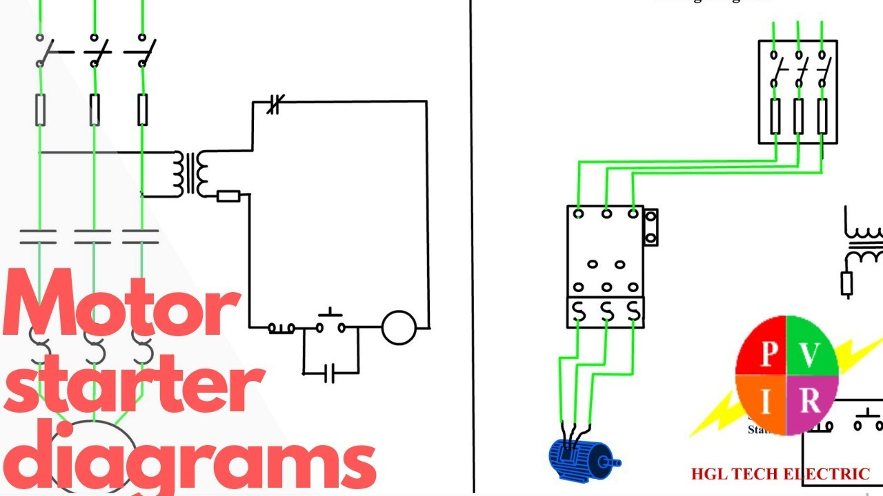 Motor Starter Diagram. Start Stop 3 Wire Control. Starting A Three - Three Phase Motor Wiring Diagram