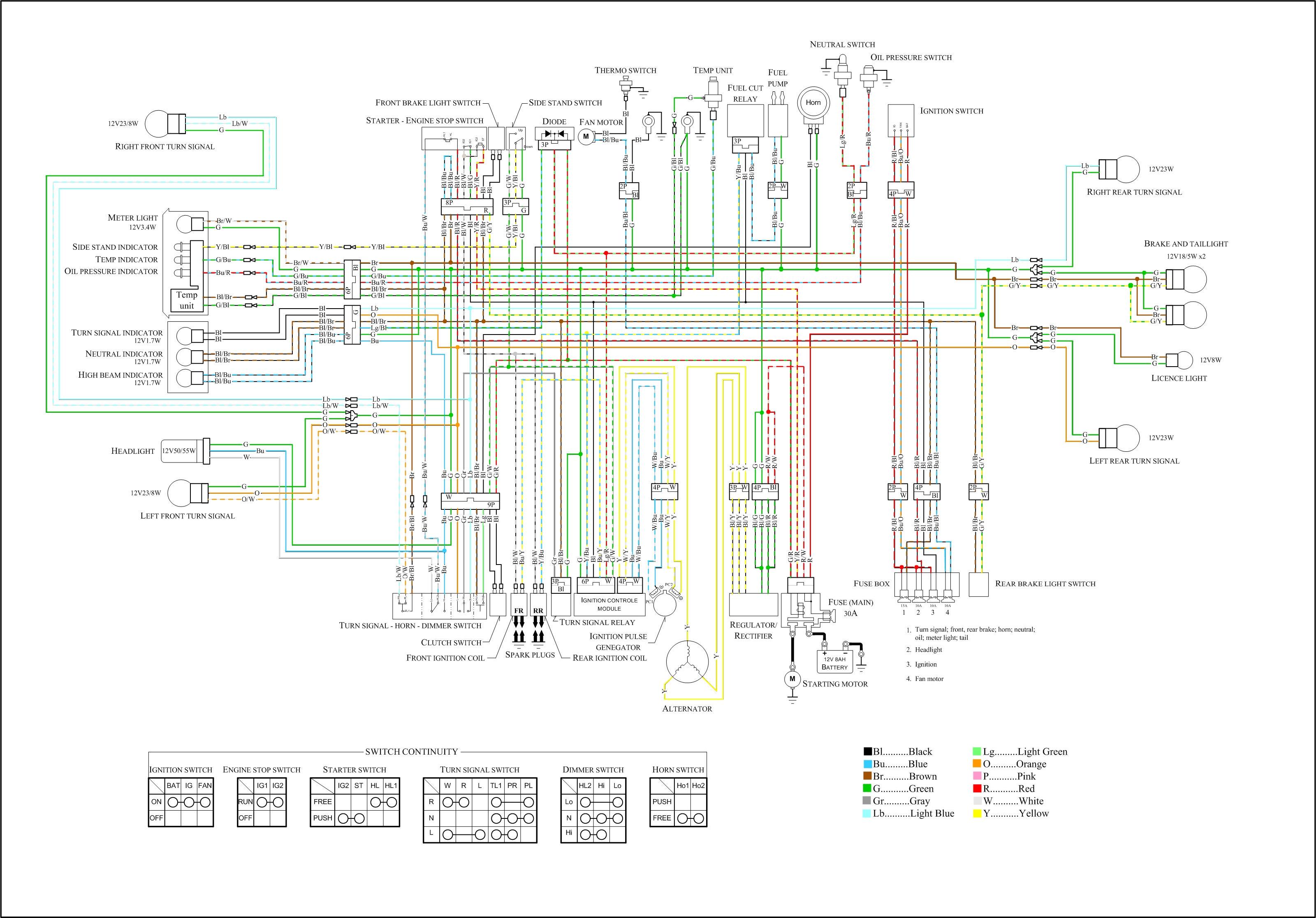 Motorcycle Wiring Diagrams - Motorcycle Wiring Diagram