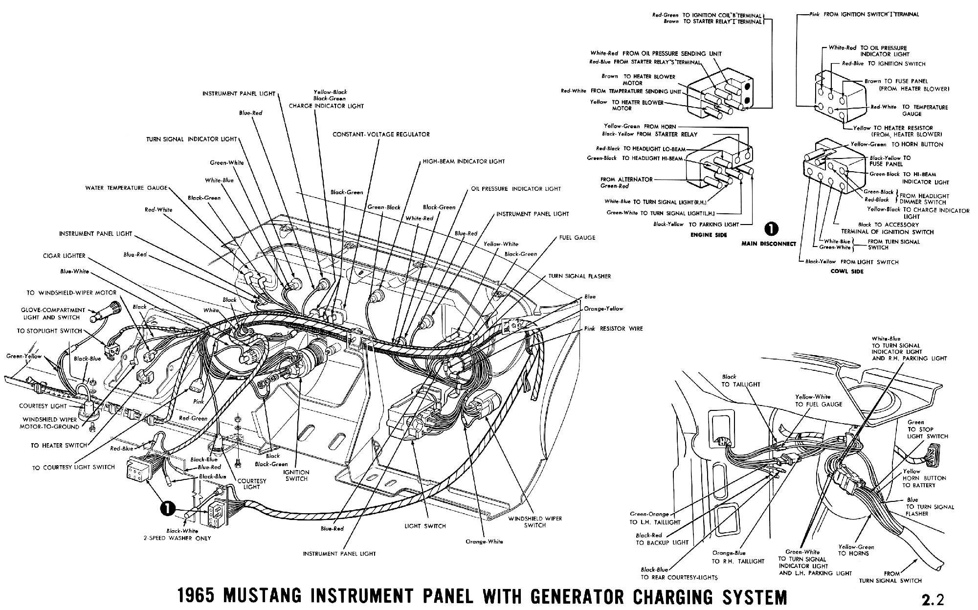 Mustang Wiring Harness Diagram - Wiring Diagrams Hubs - Mustang Wiring Harness Diagram