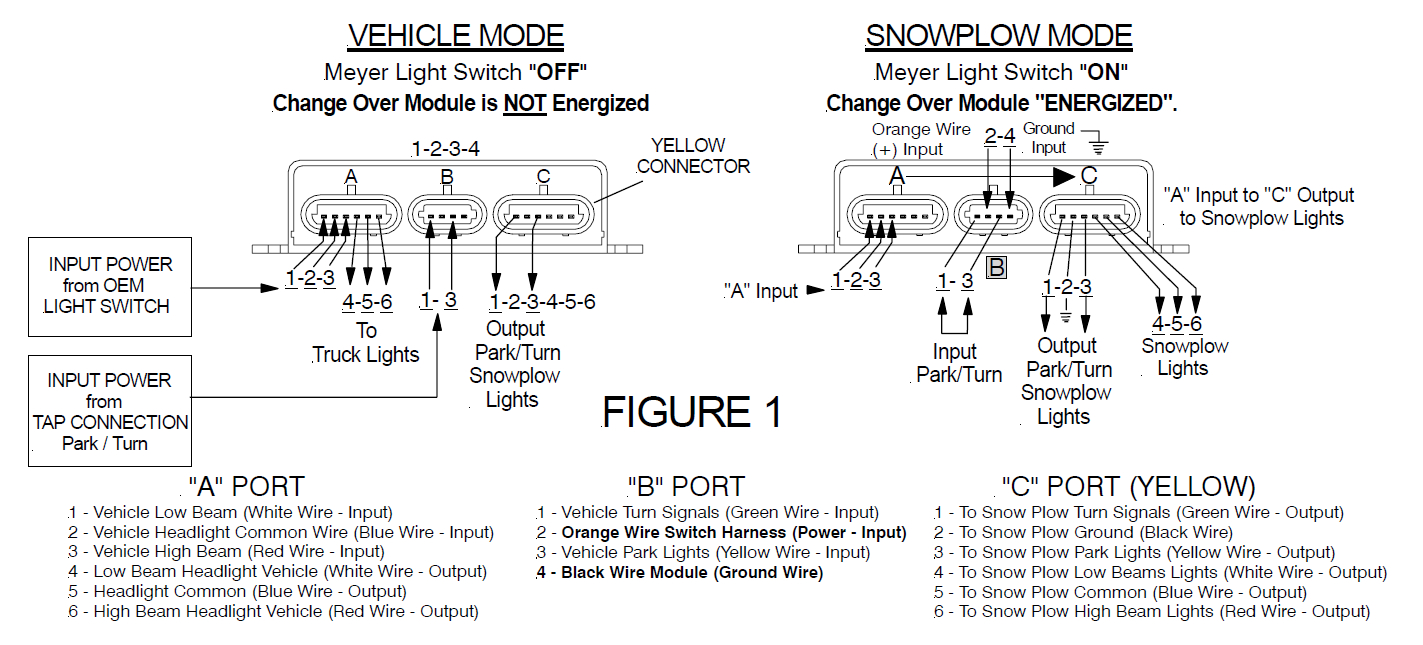 Myers Wiring Diagram | Manual E-Books - Meyer Snow Plow Wiring Diagram E47