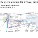 Stupendous Kitchen Wiring Diagram Wirings Diagram Wiring Cloud Nuvitbieswglorg