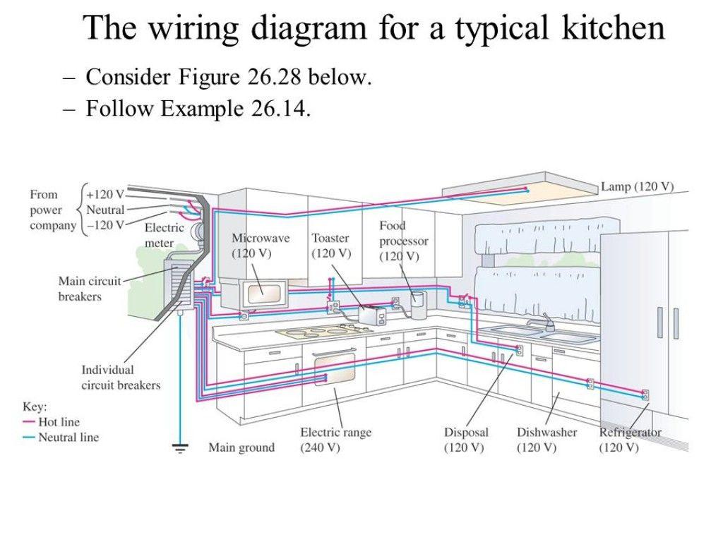 Nec Kitchen Wiring - Today Wiring Diagram - Kitchen Wiring Diagram