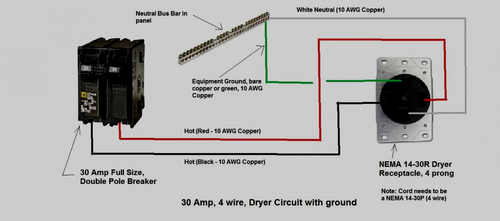 nema 10 30r 240 volt 30 amp plug wire diagrams | wiring diagram – 30 amp  plug wiring diagram