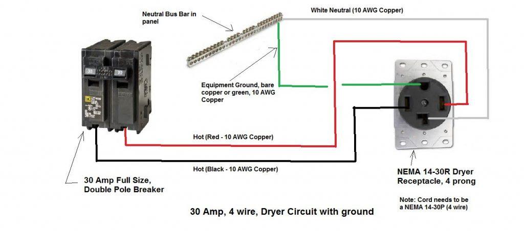 nema l14 30p wiring diagram wiring diagram schematicsl14 30 to 10 30 diagram wiring diagrams nema l14 30p wiring diagram
