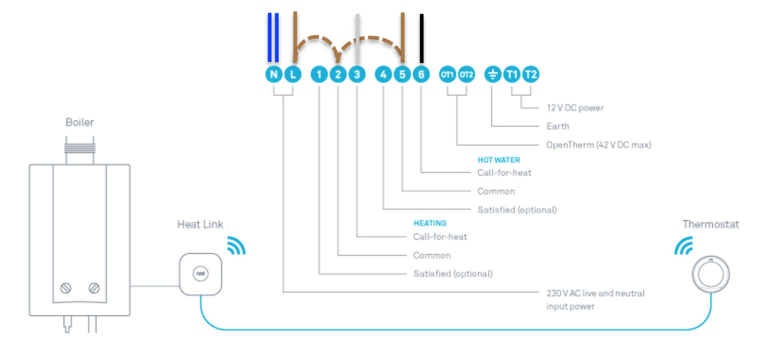 Superb Nest 3Rd Generation Wiring Diagram Wirings Diagram Wiring 101 Relewellnesstrialsorg