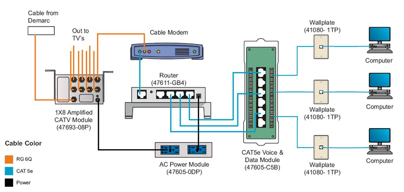 Network Patch Panel Wiring Diagram   Wiring Diagram - Patch Panel Wiring Diagram