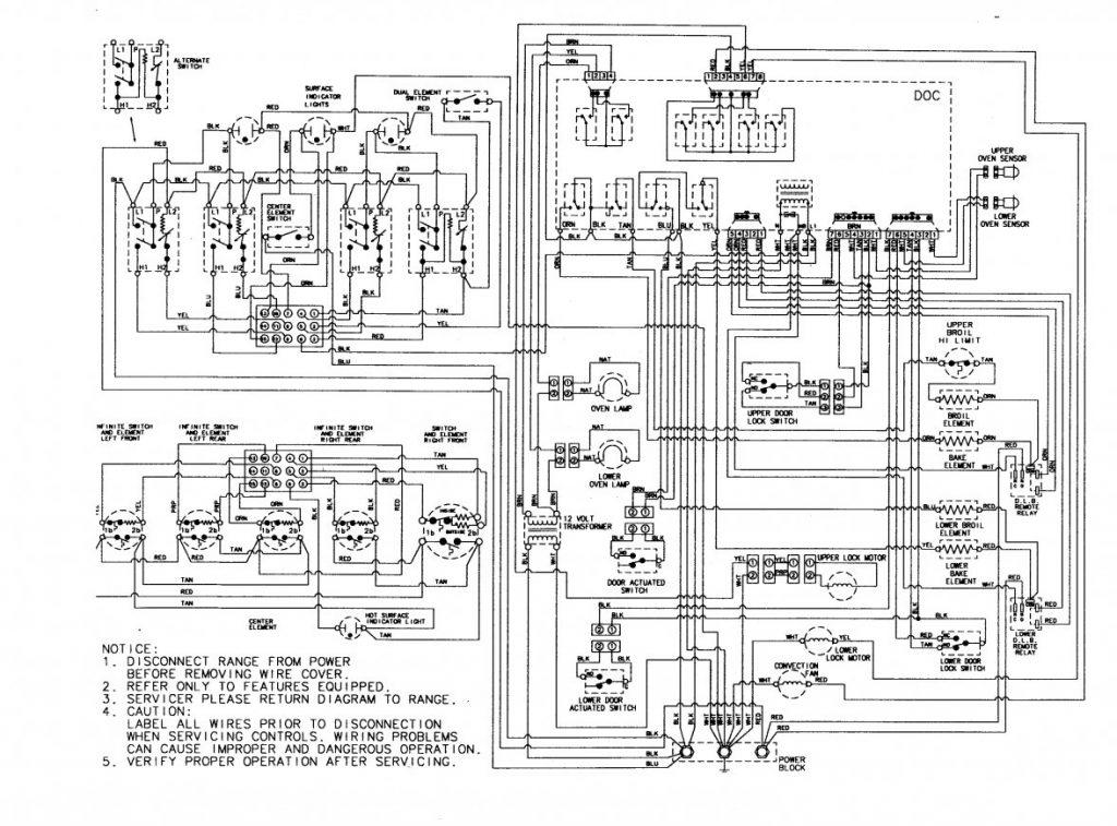 Peachy Unimac Dryer Wiring Diagram Wiring Diagram Data Wiring Digital Resources Llinedefiancerspsorg