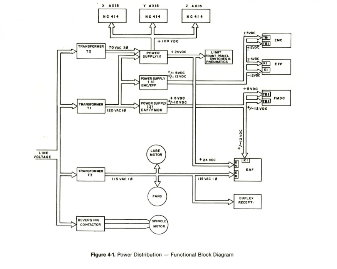 New Single Phase Transformer Wiring Diagram 480V Libraries - Single Phase Transformer Wiring Diagram