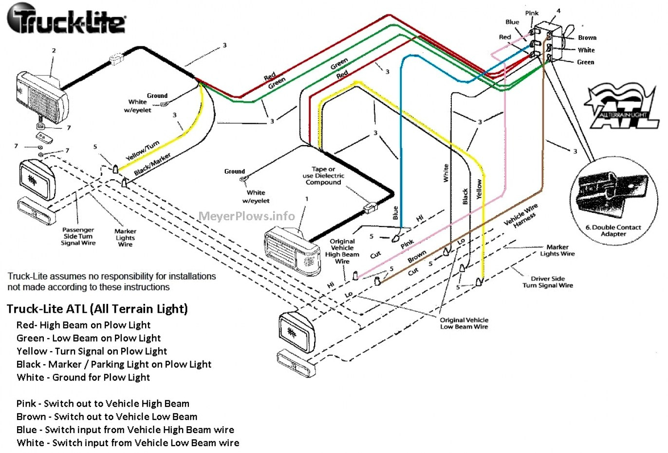 Northman Snow Plow Wiring Diagram - Today Wiring Diagram - Meyer Snow Plow Wiring Diagram