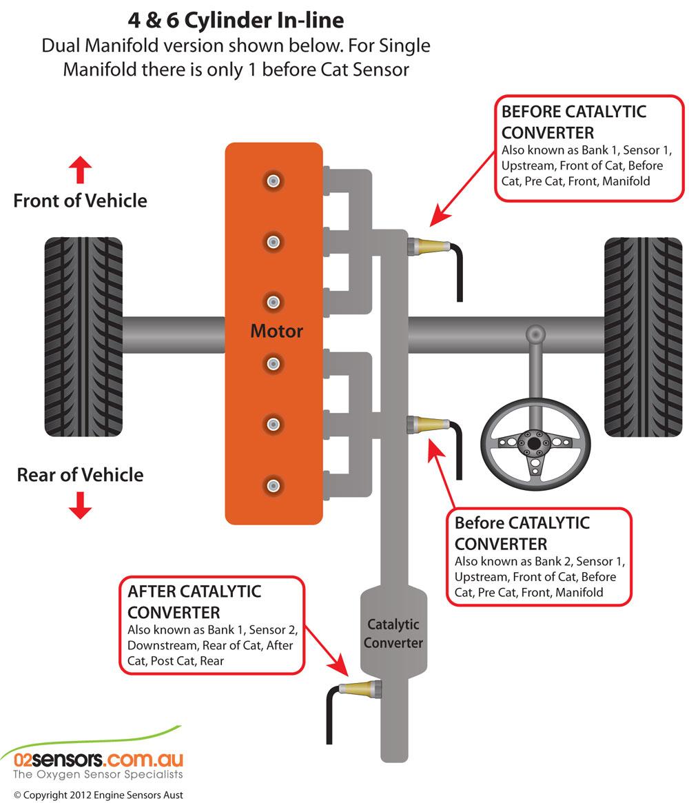 O2 Sensor Diagram | Schematic Diagram - O2 Sensor Wiring Diagram Chevy