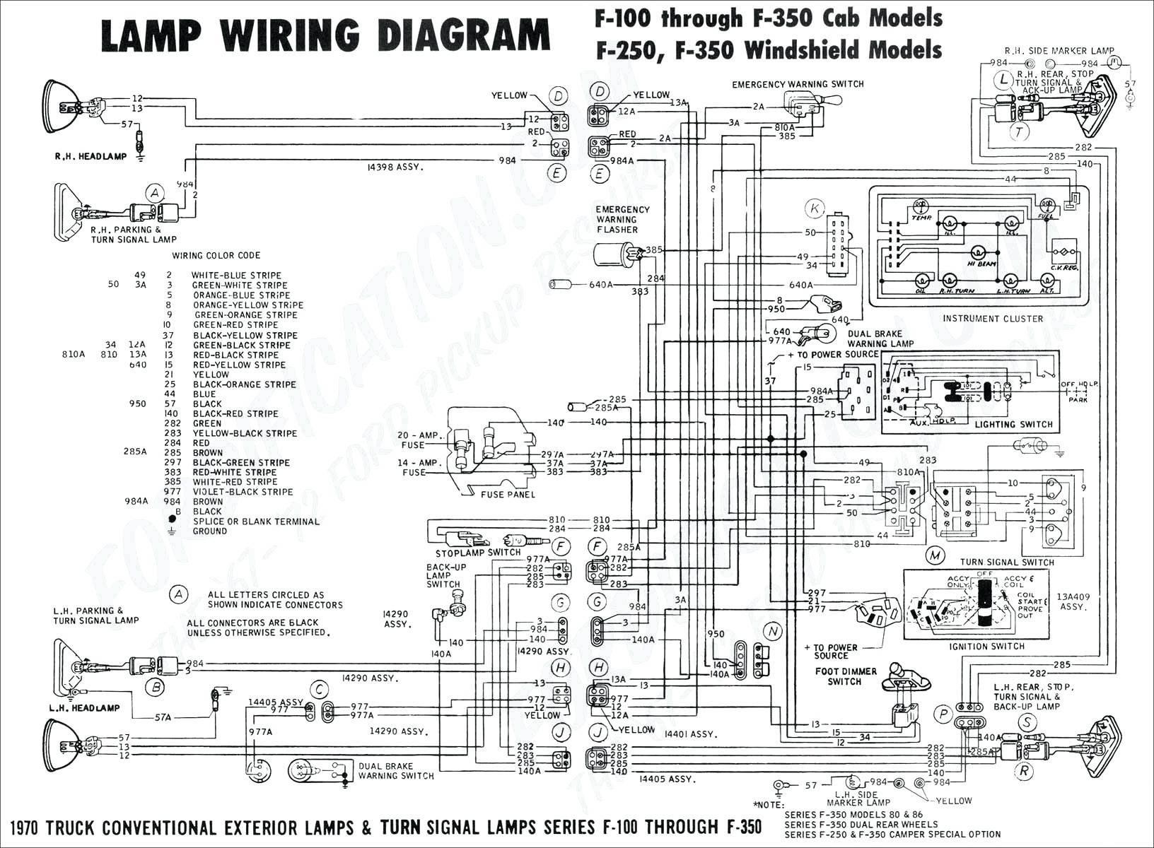 Obd2 Wire Diagram   Wiring Diagram - Data Link Connector Wiring Diagram
