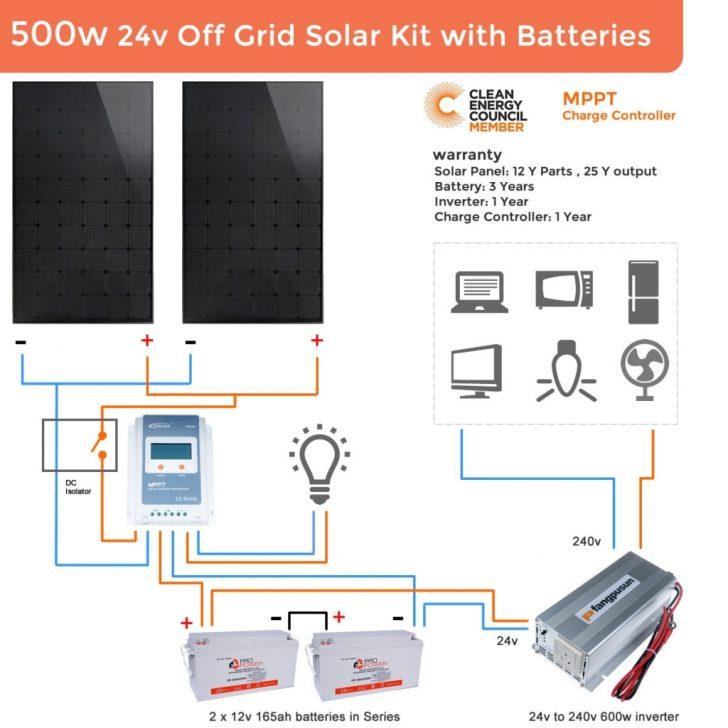 Off Grid Solar System Wiring Diagram