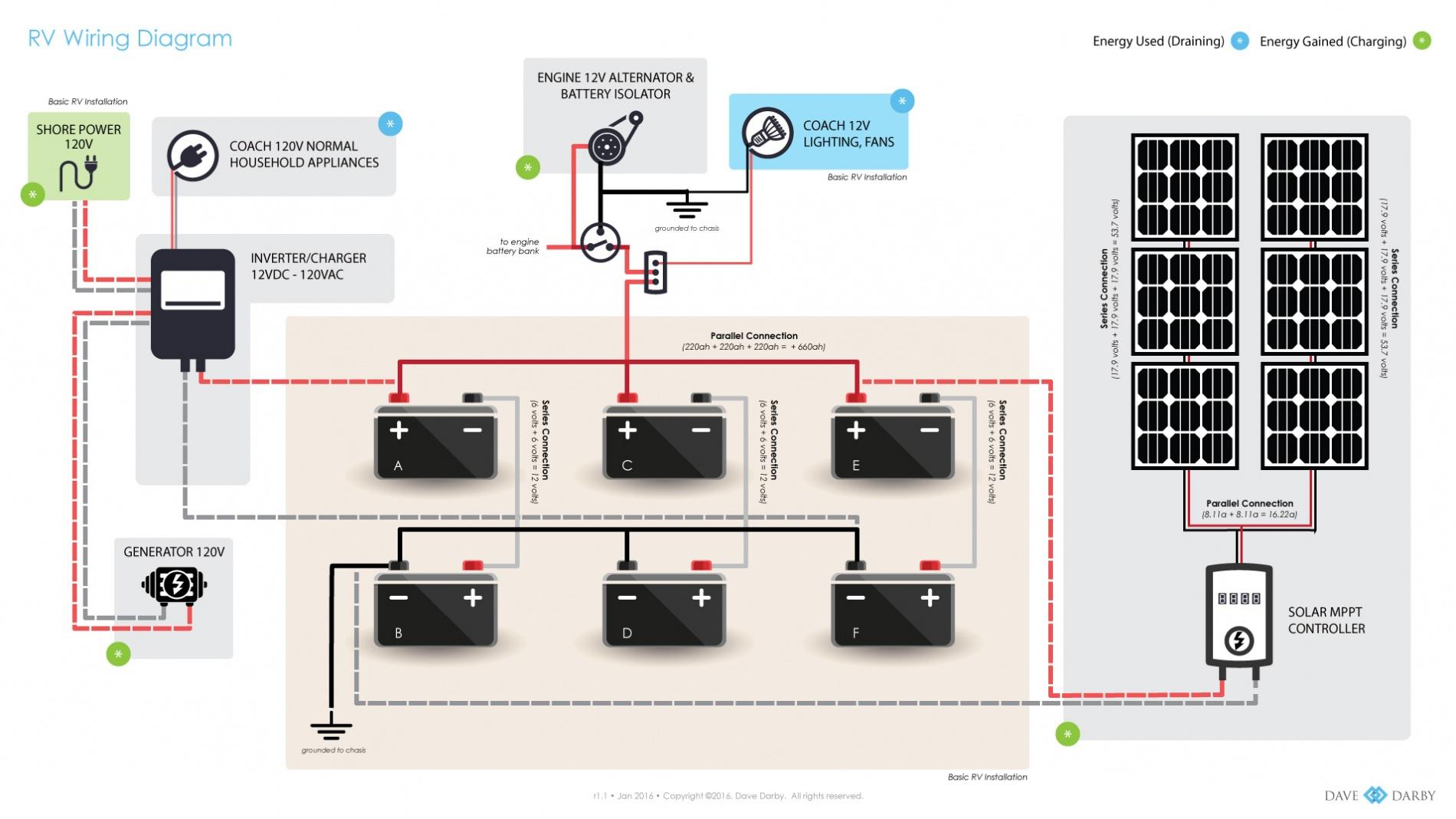 Off Grid Solar System Wiring Diagram | Wiring Diagram - Solar Panels Wiring Diagram