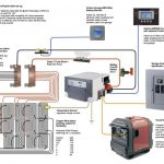 Off Grid Solar Wiring Diagram At Your Home, The Power Arrives To A   Solar Panel Wiring Diagram