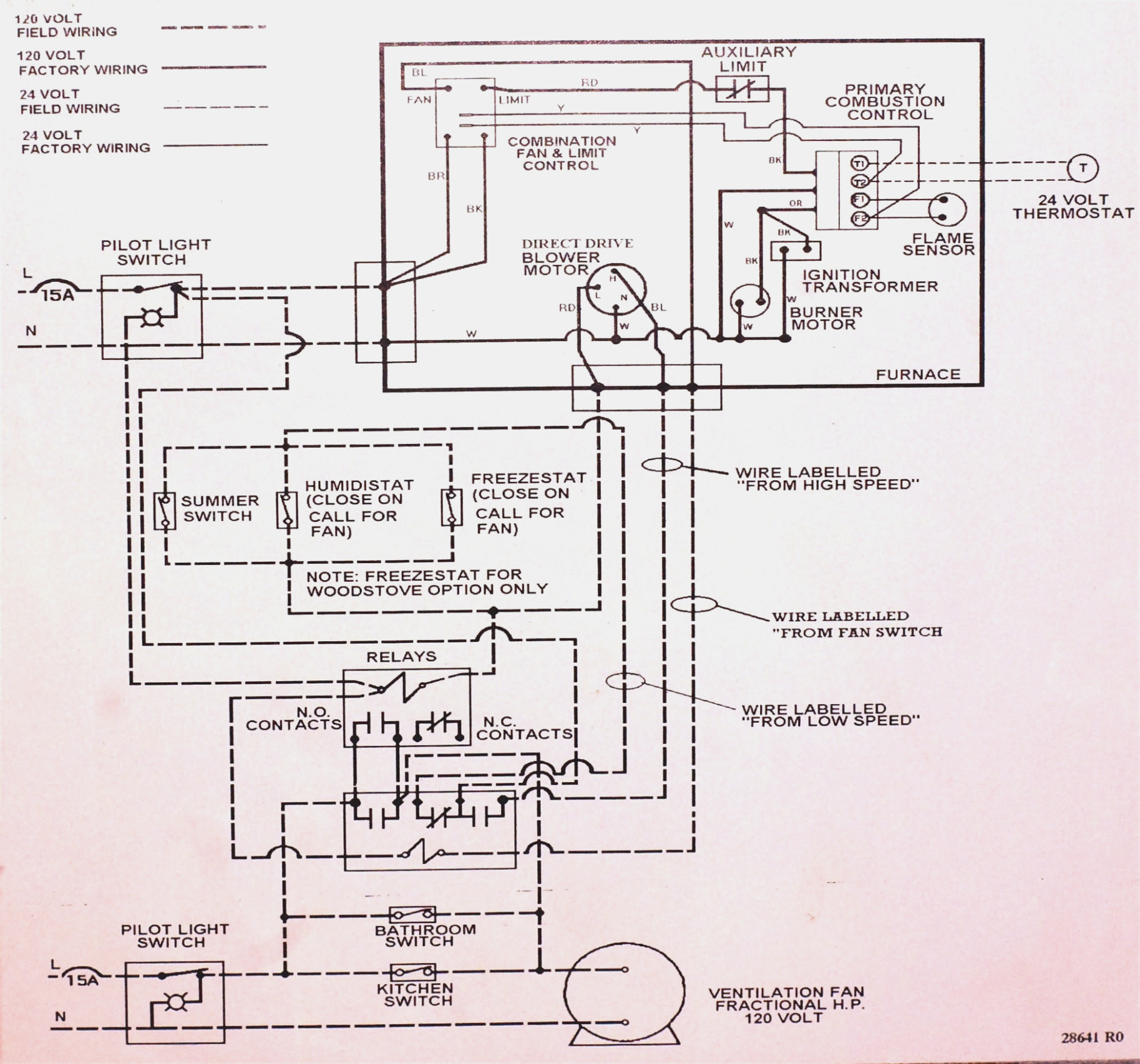 Old Furnace Wiring Diagram | Wiring Diagram - Furnace Wiring Diagram