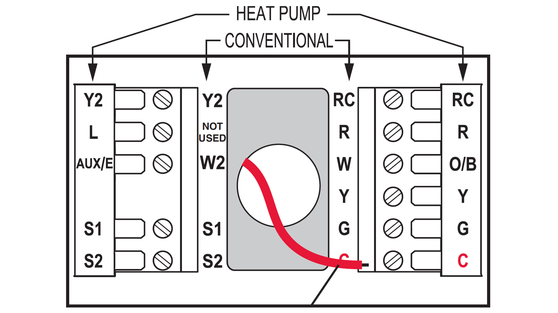 Old Furnace Wiring | Wiring Library - Furnace Thermostat Wiring Diagram