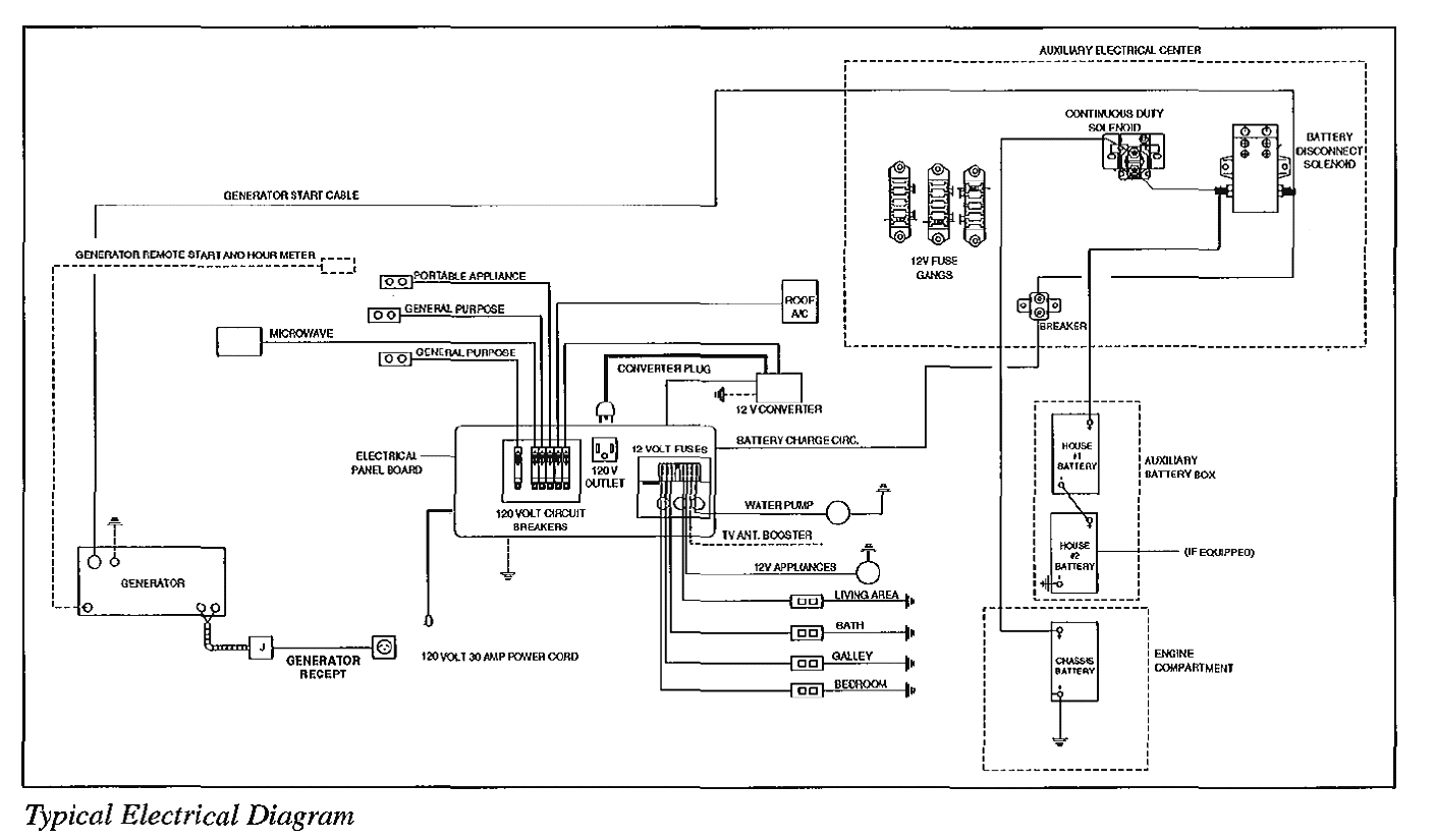 Old Rv Power Converter Wiring Diagrams And Diagram In Rv Power - Rv Power Converter Wiring Diagram