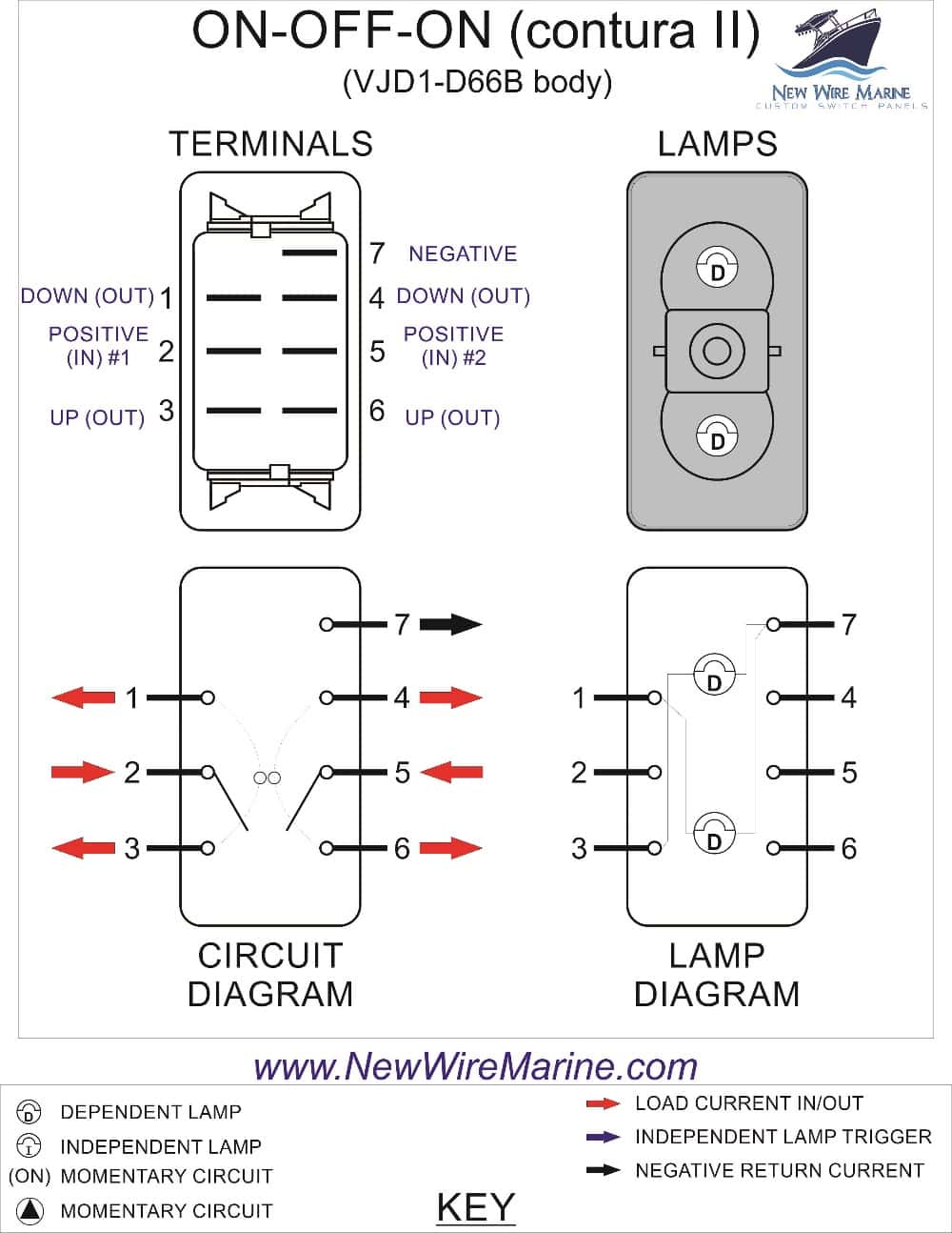 On-Off-On | Marine Rocker Switch | Carling Vjd1 | New Wire Marine - Carling Switch Wiring Diagram