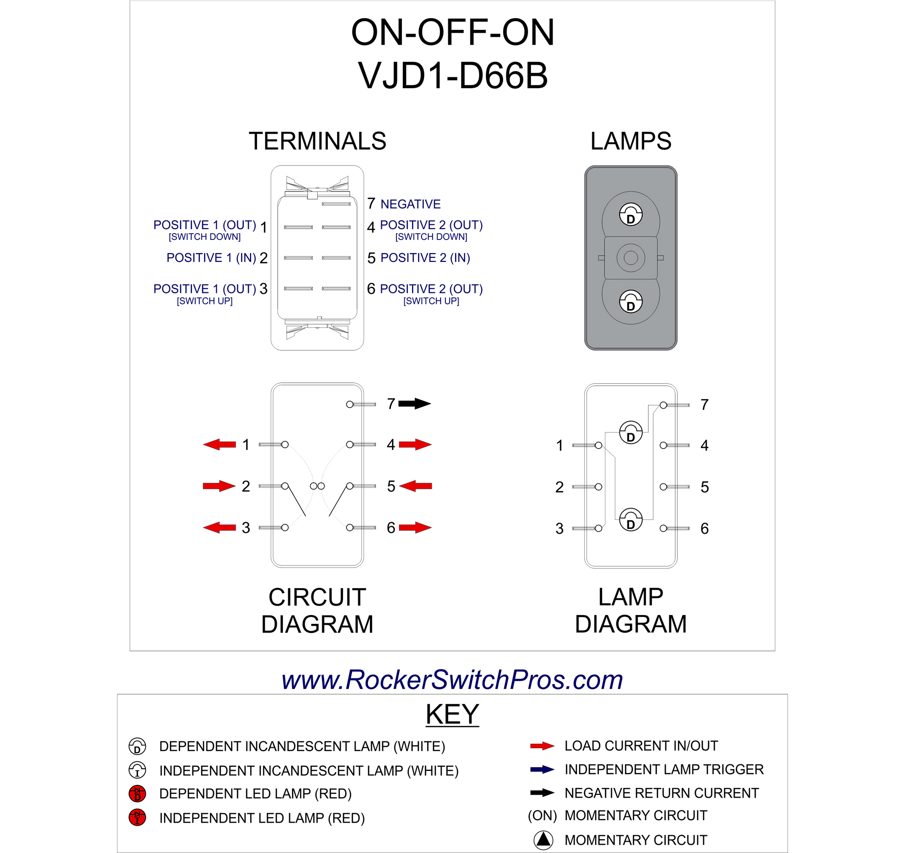 On Off On Toggle Switch Wiring Diagram   Manual E-Books - On Off On Toggle Switch Wiring Diagram