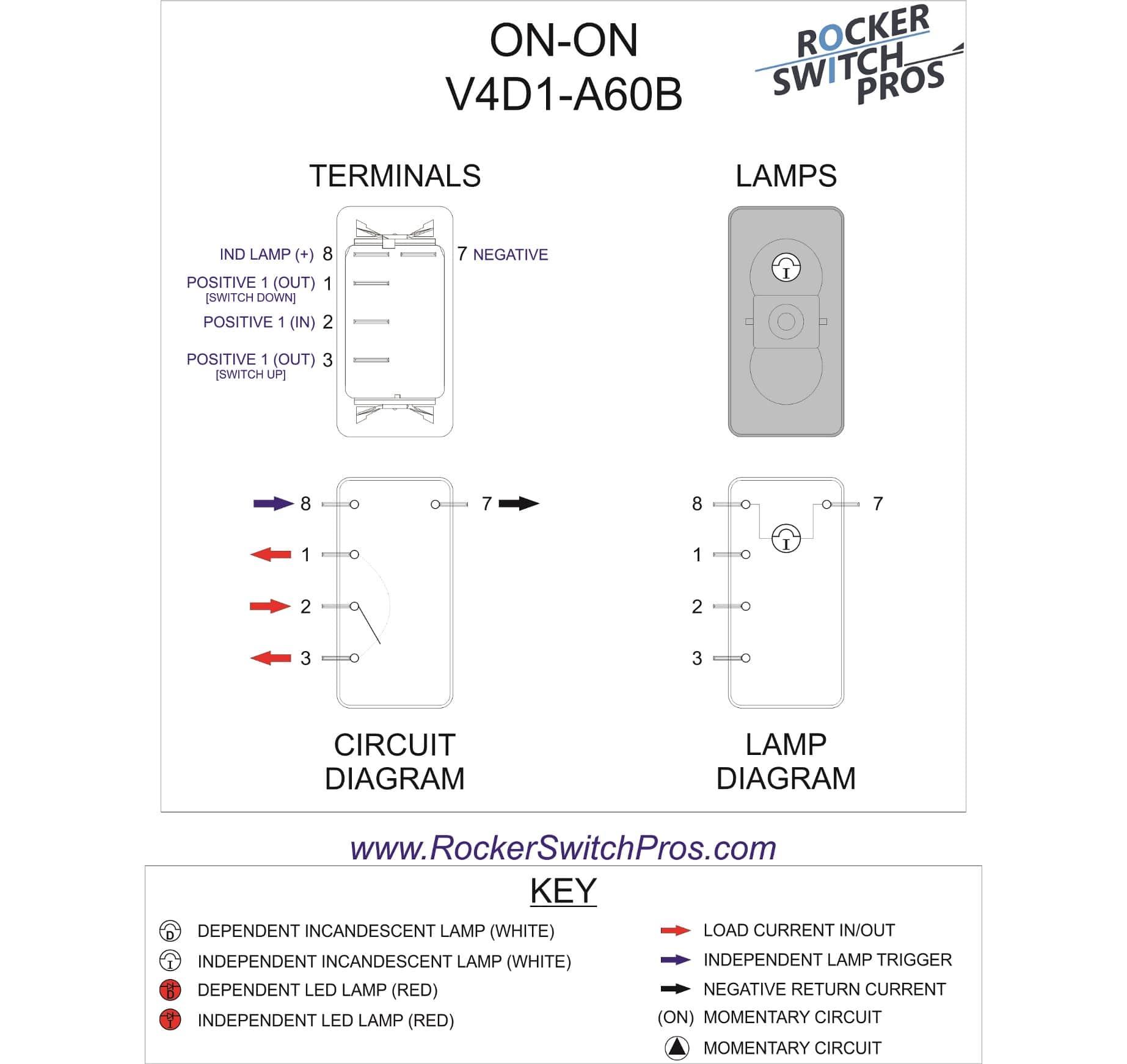 On-On | Rocker Switch | Ind Lamp | Three Way Rocker Switch - Carling Switch Wiring Diagram