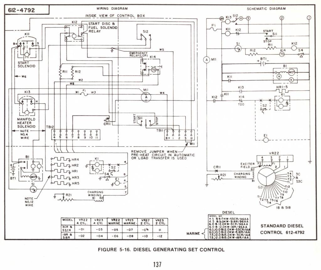 onan p218g wiring diagram wiring diagrams fe rh 15 nmjgd rottweiler wildemaus de