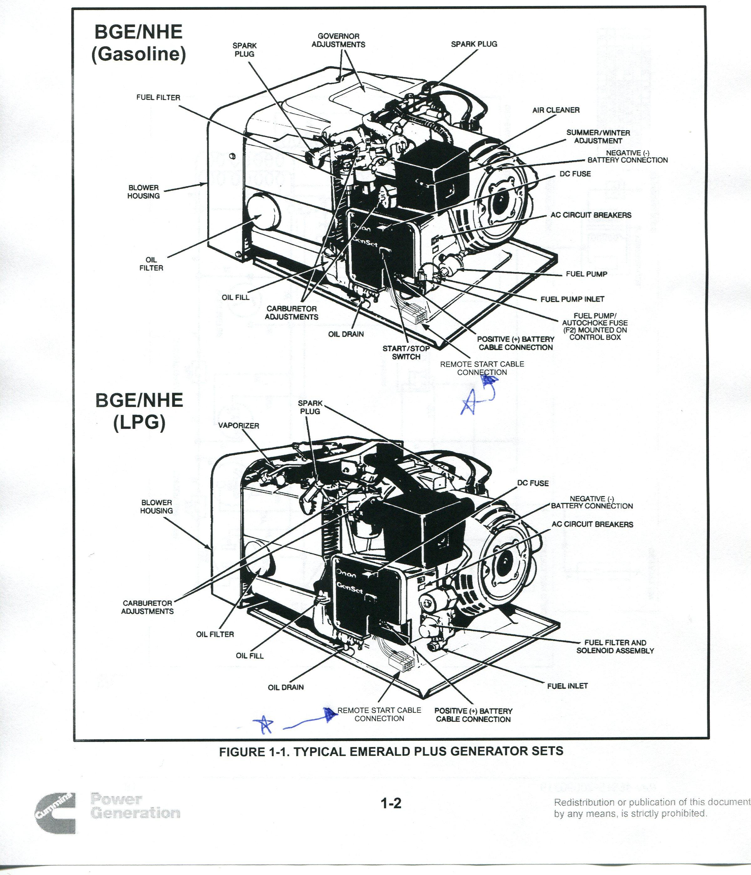 Onan Generator Remote Switch Wiring Diagram - Wiring Diagrams Option - Onan 4000 Generator Wiring Diagram