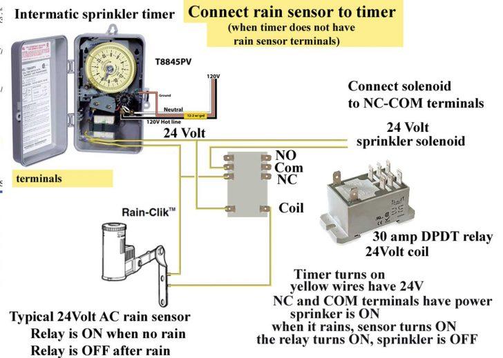 Orbit Sprinkler Wiring Diagram
